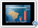Frankia Virtual / Dafiti / MercadoLivre/ CertSign / Camara E-net na Recordnews
